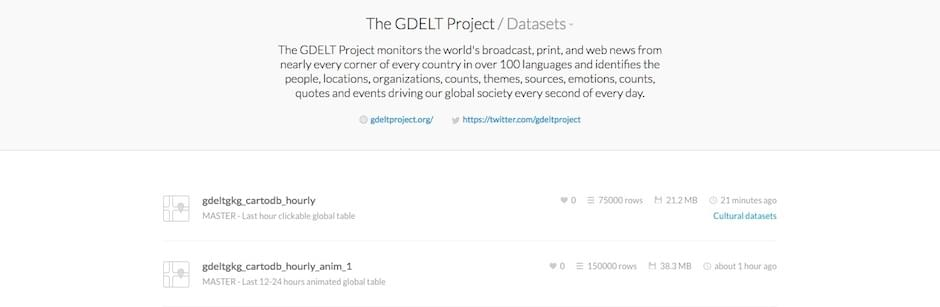 GDELT Account Datasets
