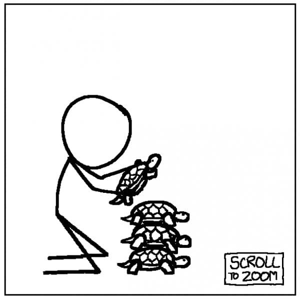 XKCD Turtles - Author: http://xkcd.com/1416/