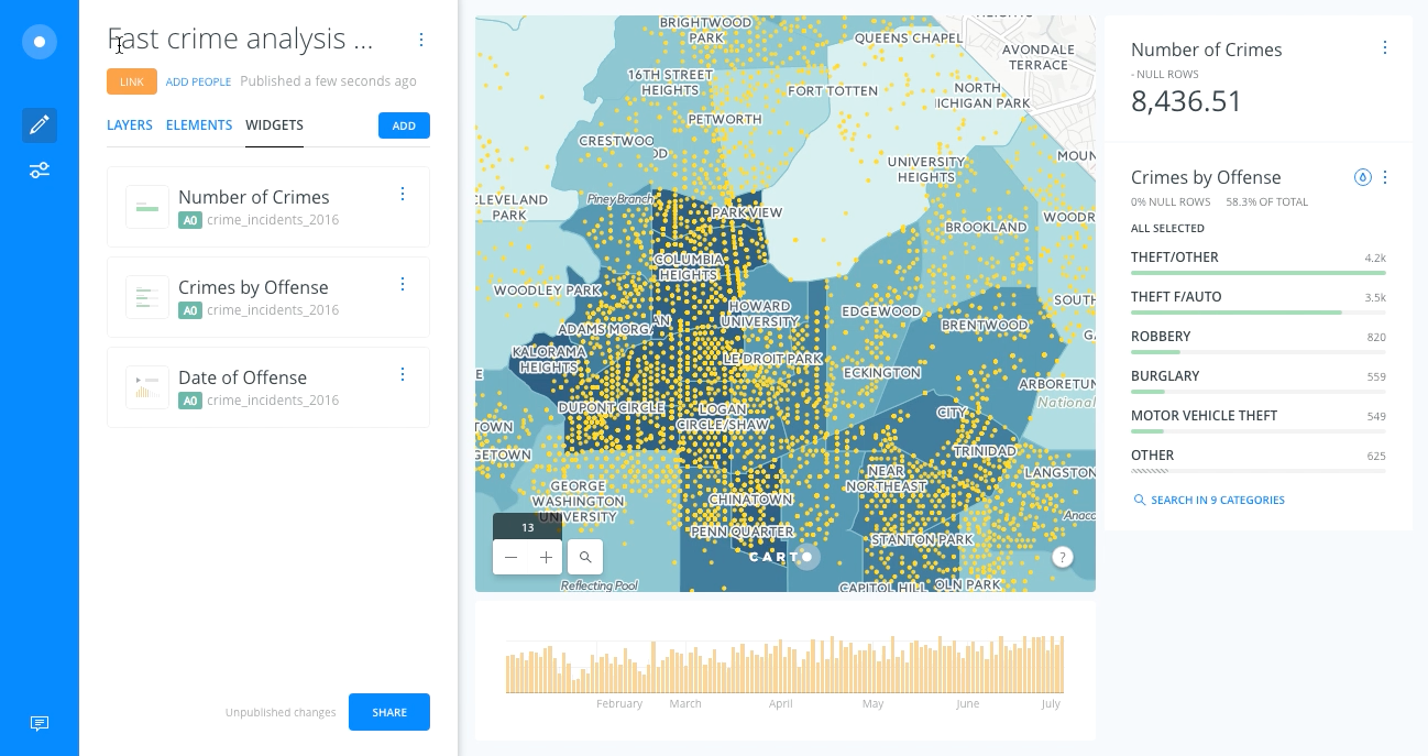 Explore with Widgets in CARTO Builder