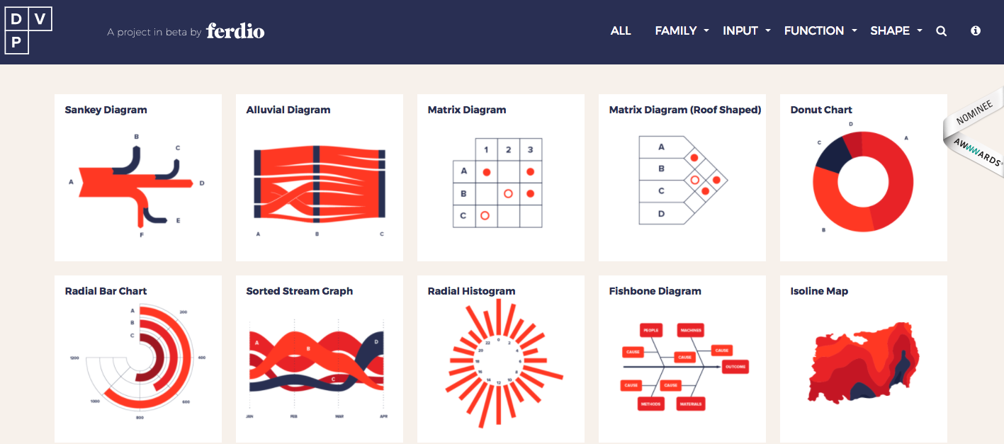 The Top Trends in Data Visualization for 2018 | CARTO Blog