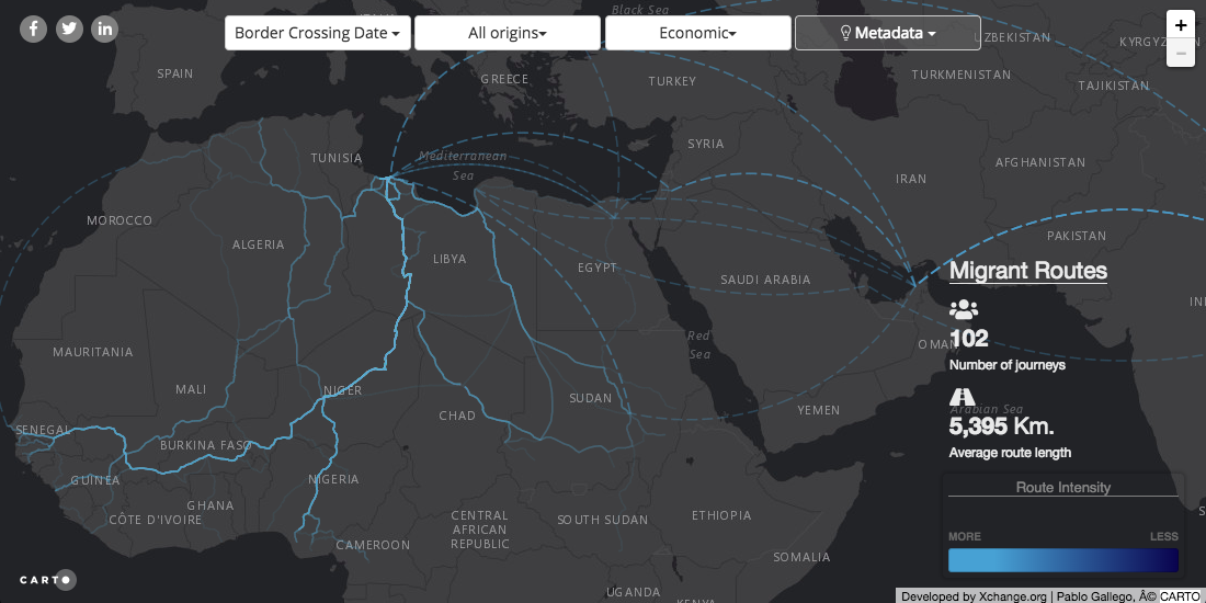 XChange Migration Routes