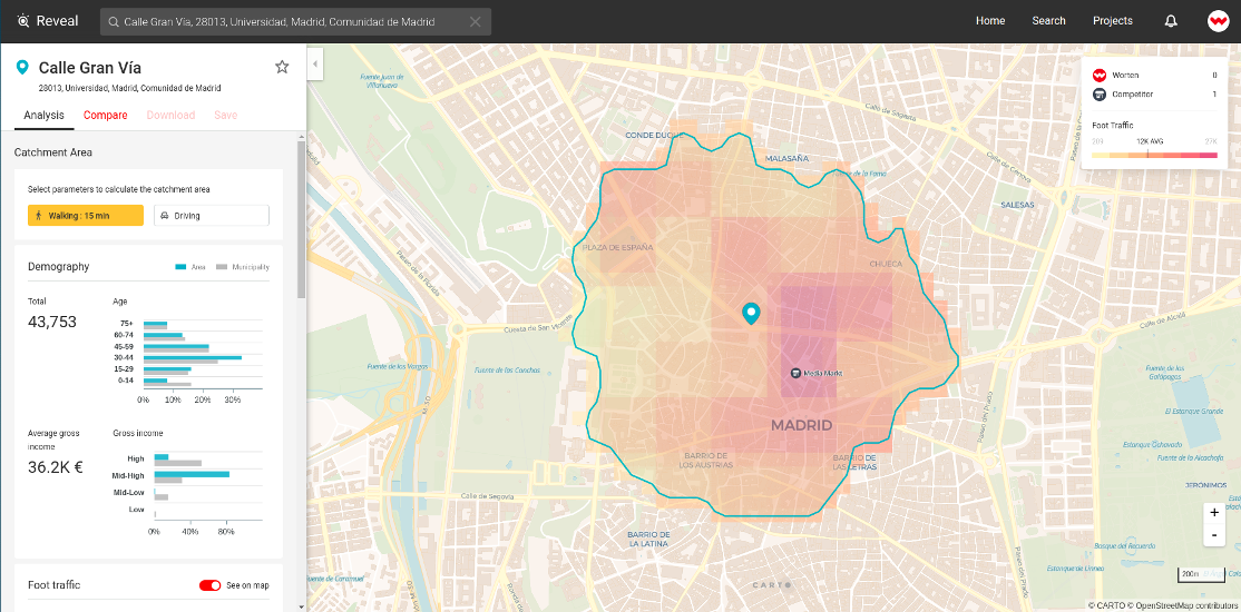 Supercharging your Site Selection: CARTO Reveal's latest release