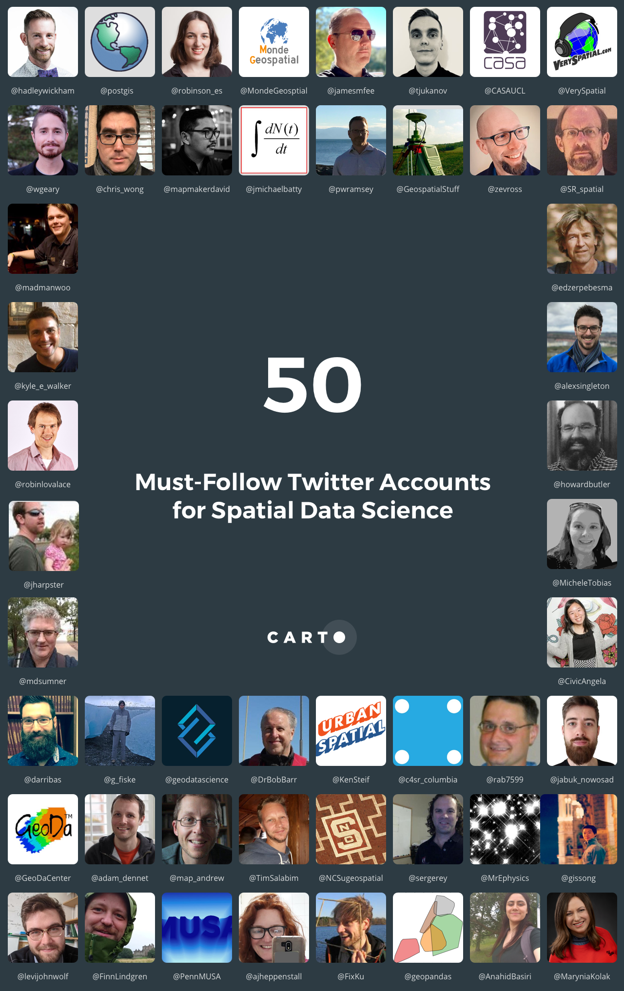 50 Must-Follow Twitter Accounts for Spatial Data Science