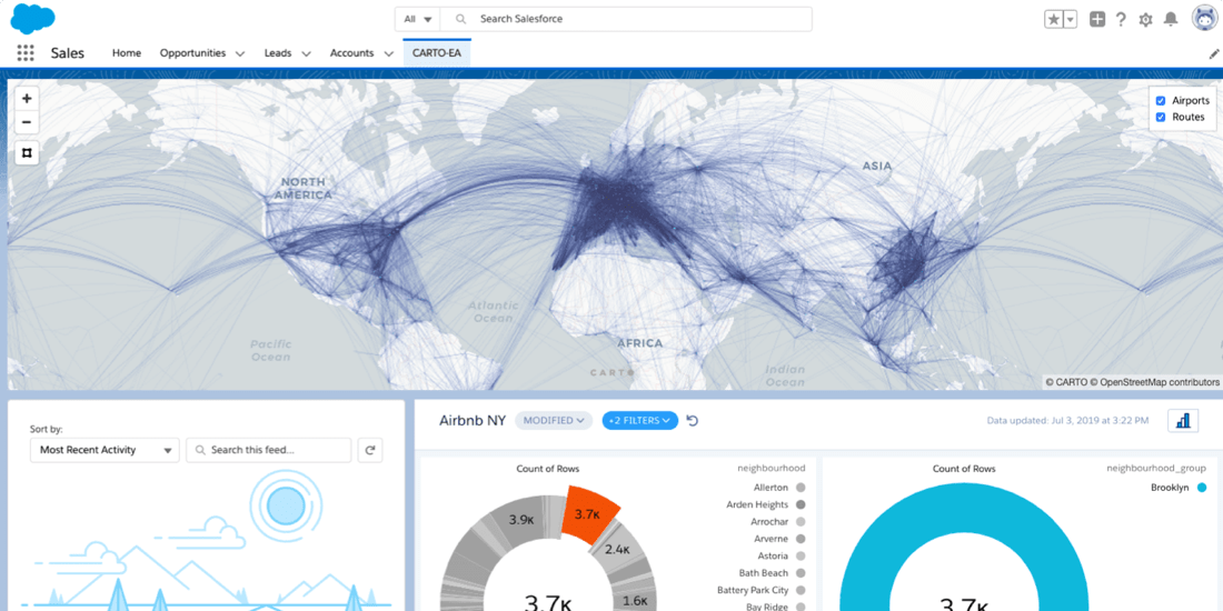 CARTO in Salesforce Einstein Analytics