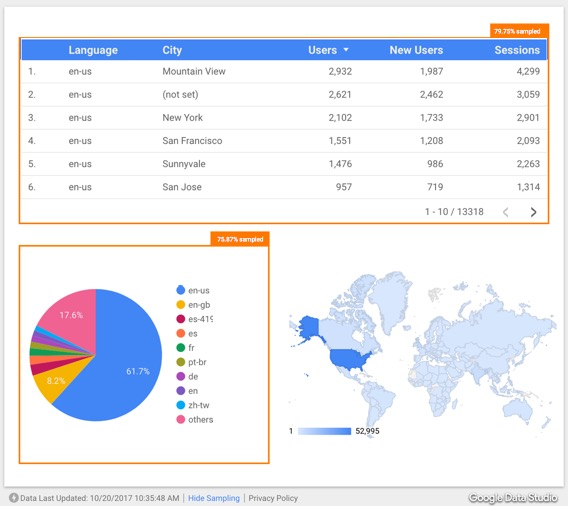 A screenshot showing the mapping capabilities in a Google Analytics dashboard