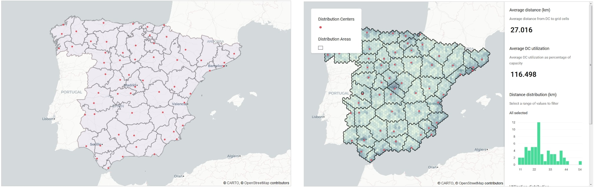 Figure 18: Current operational areas (left) and optimal operating areas (right)