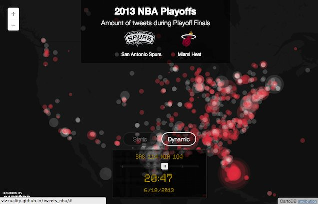 amount of tweets during 2013 nba playoffs homepage