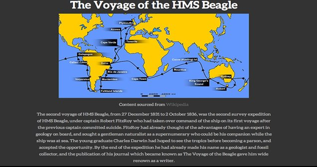 map of hms beagle voyage