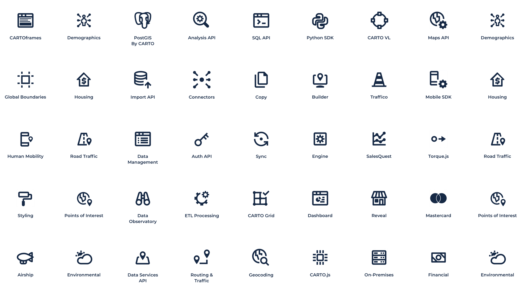 CARTO Iconography