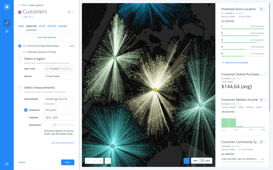 Data Observatory Data Observatory Data Mapping and