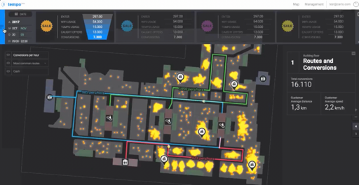 Indoor Mapping