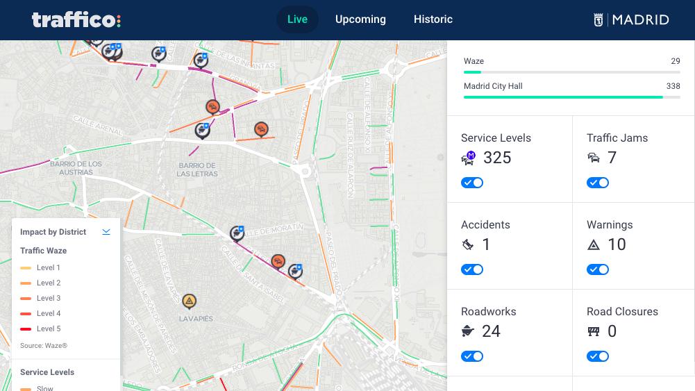 Addressing City Congestion