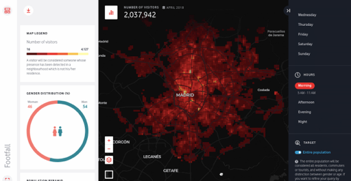 Vodafone Analytics